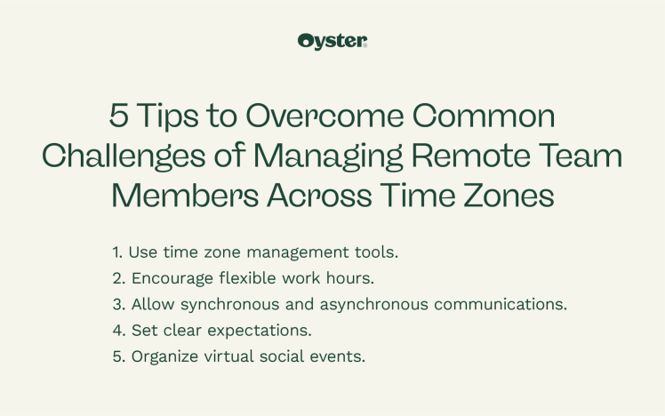 5 tips to overcome common challenges of managing remote team members across time zones. 1. Use time zone management tools. 2 Encourage flexible work hours. 3 Allow synchronous and asynchronous communications 4. Set clear expectations 5. Organize virtual events